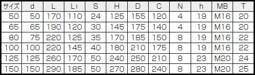 サイズ フランジタイプグランドコック 3方 B−66