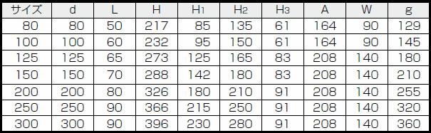 サイズ表 ウォームギア式 10K(5K 共用)バタフライダンパー弁 B−7−G