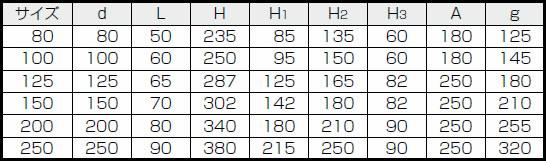 サイズ表 レバー式 10K(5K 共用)バタフライダンパー弁 B−7−L
