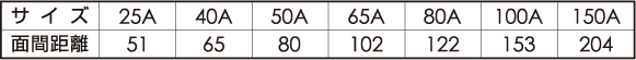 B-55 ウエフアボールバルブ サイズ・面間距離表