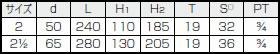 サイズ表 セミジャケットコック S−701