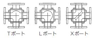 サイズ表 フランジタイプ4方ボールバルブ B-4