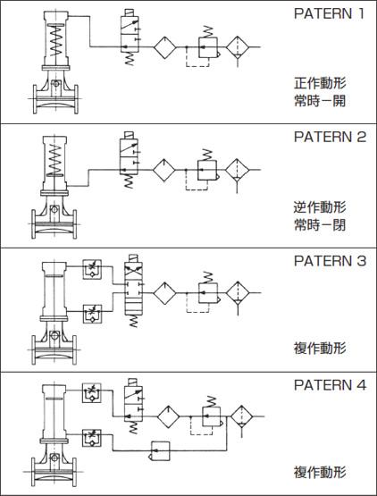 空気系配管法