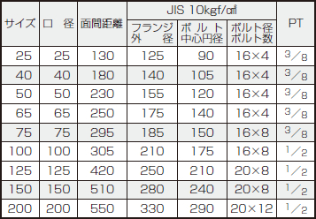 サイズ表 ピンチバルブS-156
